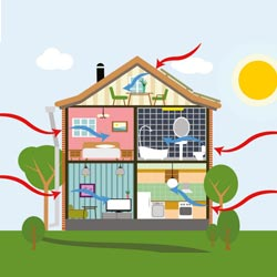 Introduction to Home Energy Efficiency